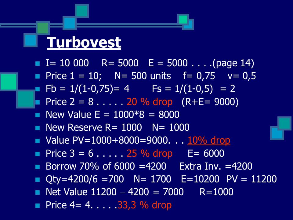 Turbovest I= 10 000 R= 5000 E = 5000....(page 14) Price 1 = 10; N= 500 units f= 0,75 v= 0,5 Fb = 1/(1-0,75)= 4Fs = 1/(1-0,5) = 2 Price 2 = 8.....