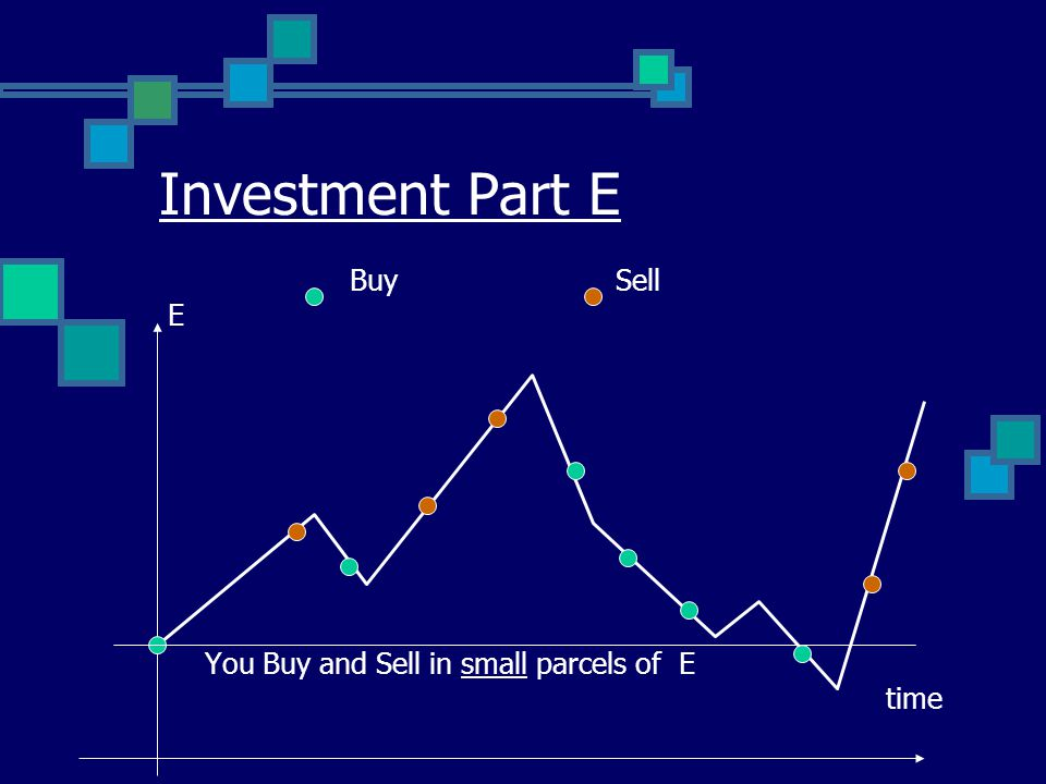 Investment Part E Buy Sell E You Buy and Sell in small parcels of E time