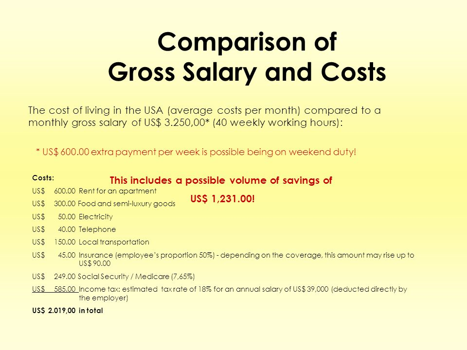 Comparison of Gross Salary and Costs The cost of living in the USA (average costs per month) compared to a monthly gross salary of US$ 3.250,00* (40 w
