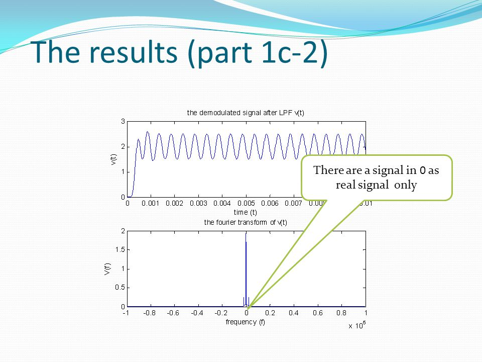 The results (part 1c-2) There are a signal in 0 as real signal only
