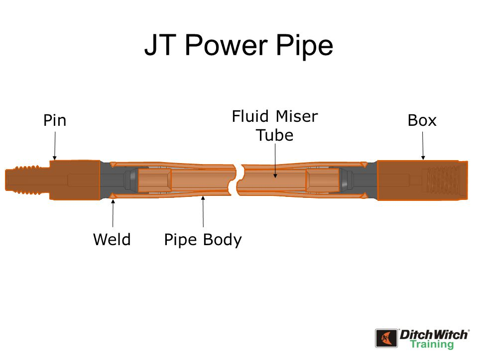 JT Power Pipe PinBox Pipe BodyWeld Fluid Miser Tube
