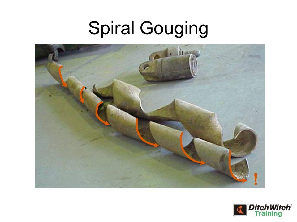 Spiral Gouging !