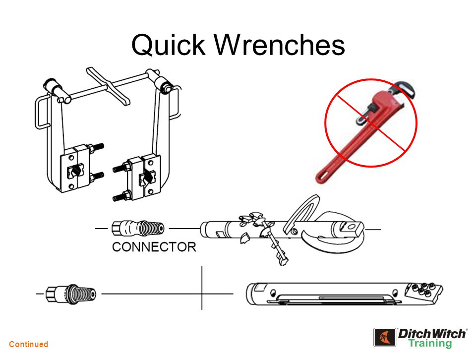 Quick Wrenches Continued