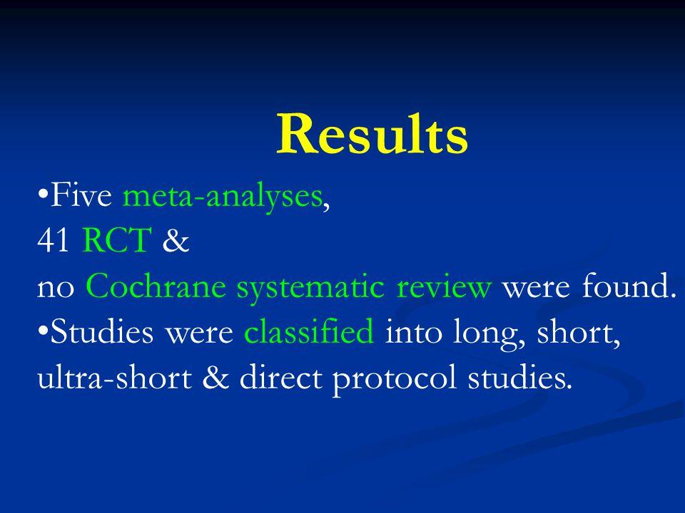 A.Progesterone 1.Vaginal P Vs placebo: No difference in PR (Polson et al,1992) 2.