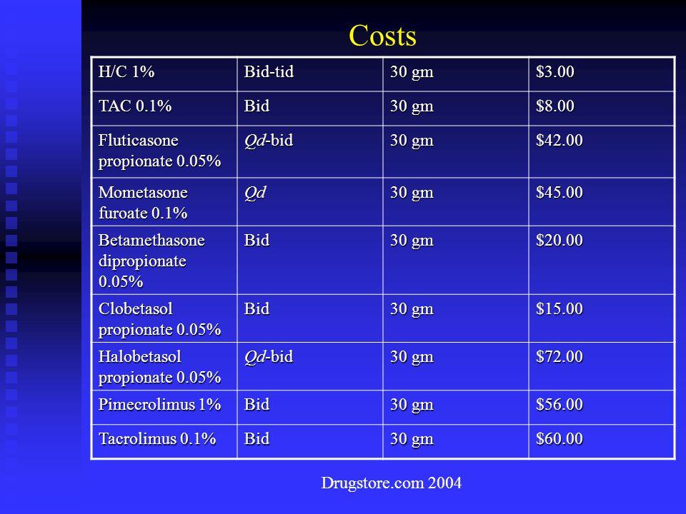 Costs H/C 1% Bid-tid 30 gm $3.00 TAC 0.1% Bid 30 gm $8.00 Fluticasone propionate 0.05% Qd-bid 30 gm $42.00 Mometasone furoate 0.1% Qd 30 gm $45.00 Bet