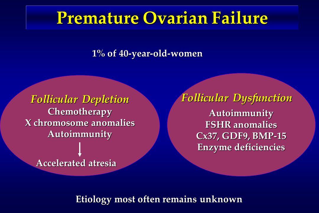 Premature Ovarian Failure Accelerated atresia Follicular Depletion Chemotherapy X chromosome anomalies Autoimmunity
