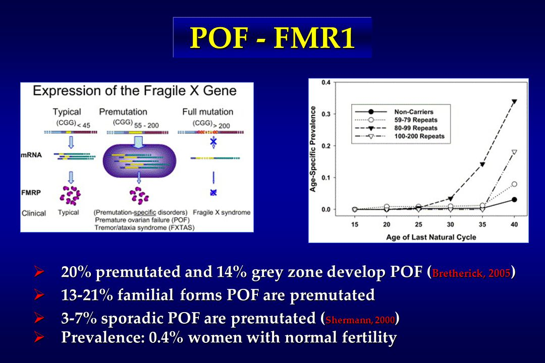 Clinical Phenotype 41 patients with a history of familial POF 41 patients with a history of familial POF  13.6% des POF 59 patients with autoimmunity biomarkers 59 patients with autoimmunity biomarkers  19.6 % of POF  37 with thyroid disorders  Diabetes, juvenile arthritis, vitiligo,….