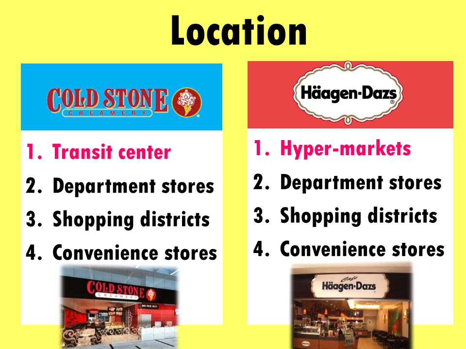Location 1.Hyper-markets 2.Department stores 3.Shopping districts 4.Convenience stores 1.Transit center 2.Department stores 3.Shopping districts 4.Convenience stores