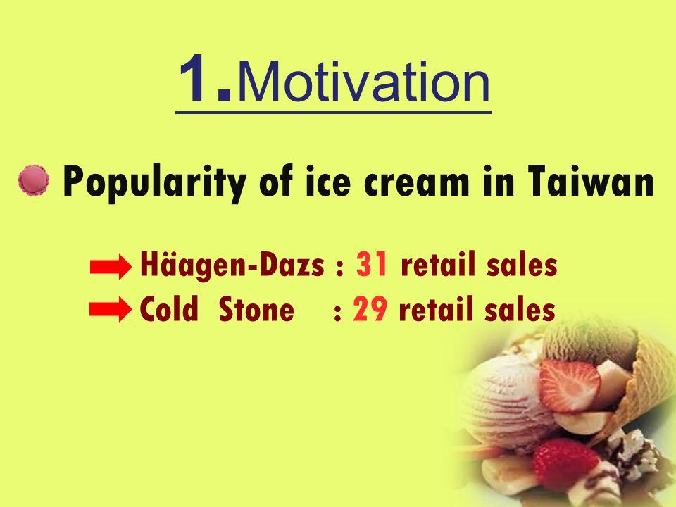 1. Motivation Popularity of ice cream in Taiwan Häagen-Dazs : 31 retail sales Cold Stone : 29 retail sales