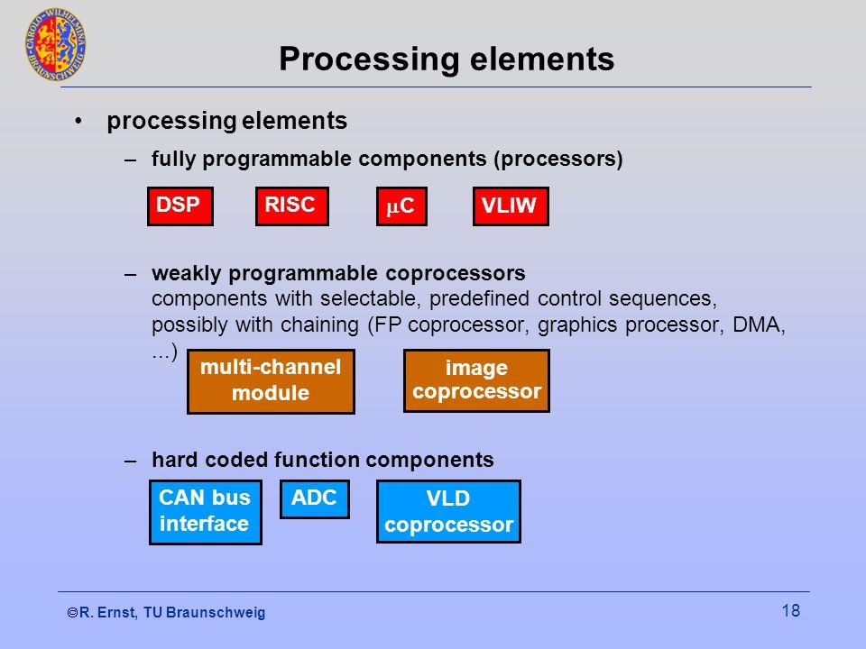  R. Ernst, TU Braunschweig 18 Processing elements processing elements –fully programmable components (processors) –weakly programmable coprocessors