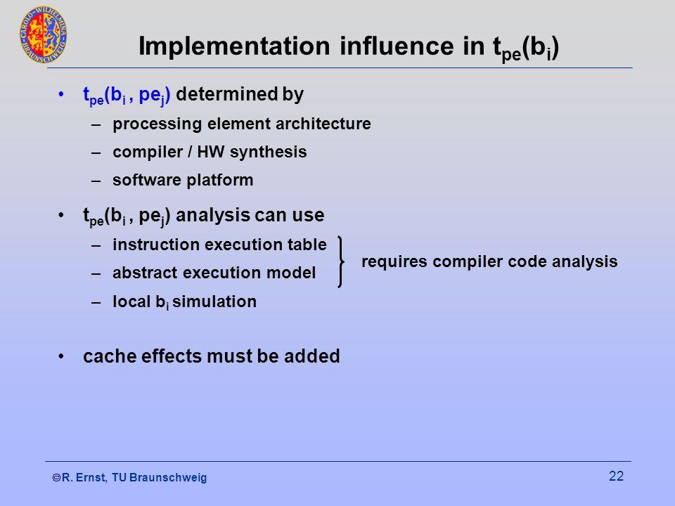  R. Ernst, TU Braunschweig 22 Implementation influence in t pe (b i ) t pe (b i, pe j ) determined by –processing element architecture –compiler / H