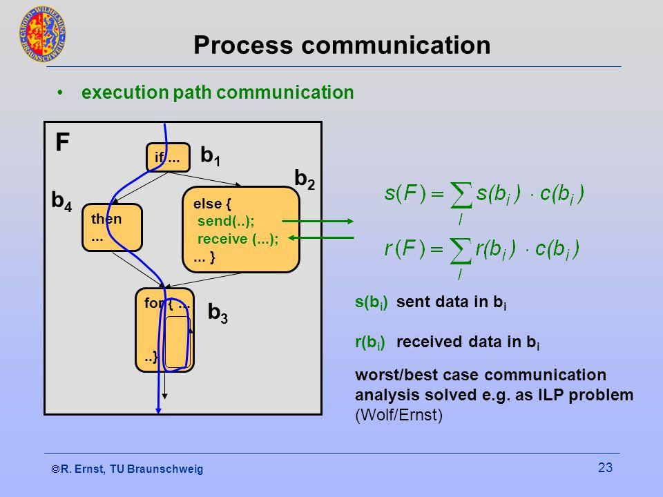  R. Ernst, TU Braunschweig 23 Process communication execution path communication then...