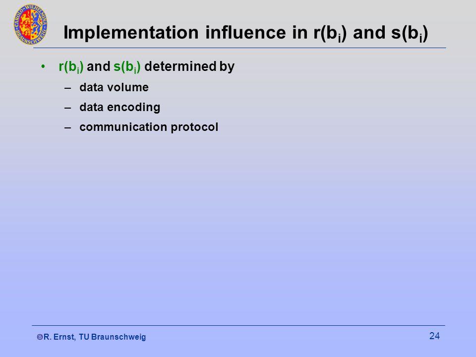  R. Ernst, TU Braunschweig 24 Implementation influence in r(b i ) and s(b i ) r(b i ) and s(b i ) determined by –data volume –data encoding –communi
