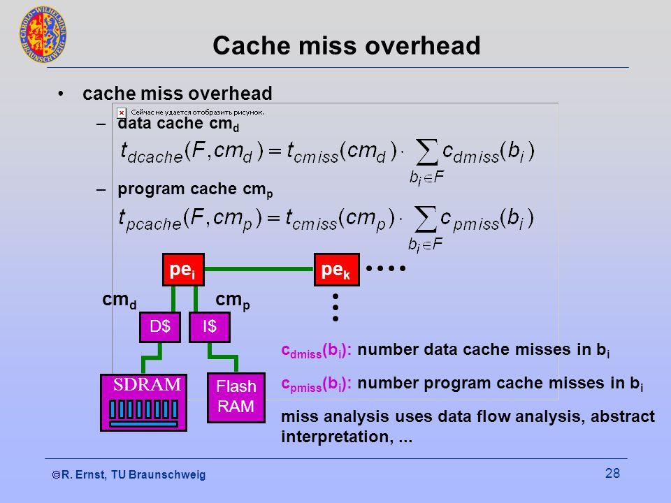  R. Ernst, TU Braunschweig 28 Cache miss overhead cache miss overhead –data cache cm d –program cache cm p pe k SDRA M cm d cm p Flash RAM c dmiss (
