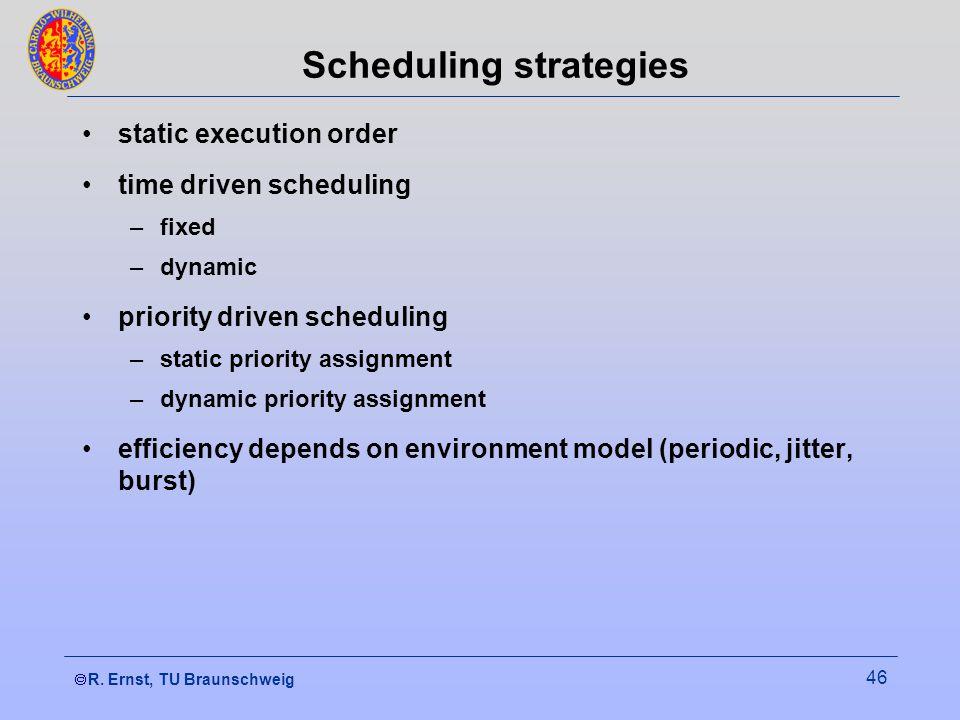  R. Ernst, TU Braunschweig 46 Scheduling strategies static execution order time driven scheduling –fixed –dynamic priority driven scheduling –static