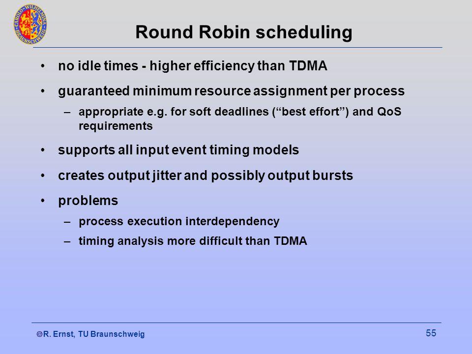  R. Ernst, TU Braunschweig 55 Round Robin scheduling no idle times - higher efficiency than TDMA guaranteed minimum resource assignment per process