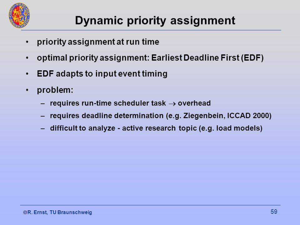  R. Ernst, TU Braunschweig 59 Dynamic priority assignment priority assignment at run time optimal priority assignment: Earliest Deadline First (EDF)