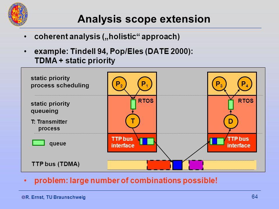" R. Ernst, TU Braunschweig 64 Analysis scope extension coherent analysis (""holistic"" approach) example: Tindell 94, Pop/Eles (DATE 2000): TDMA + sta"