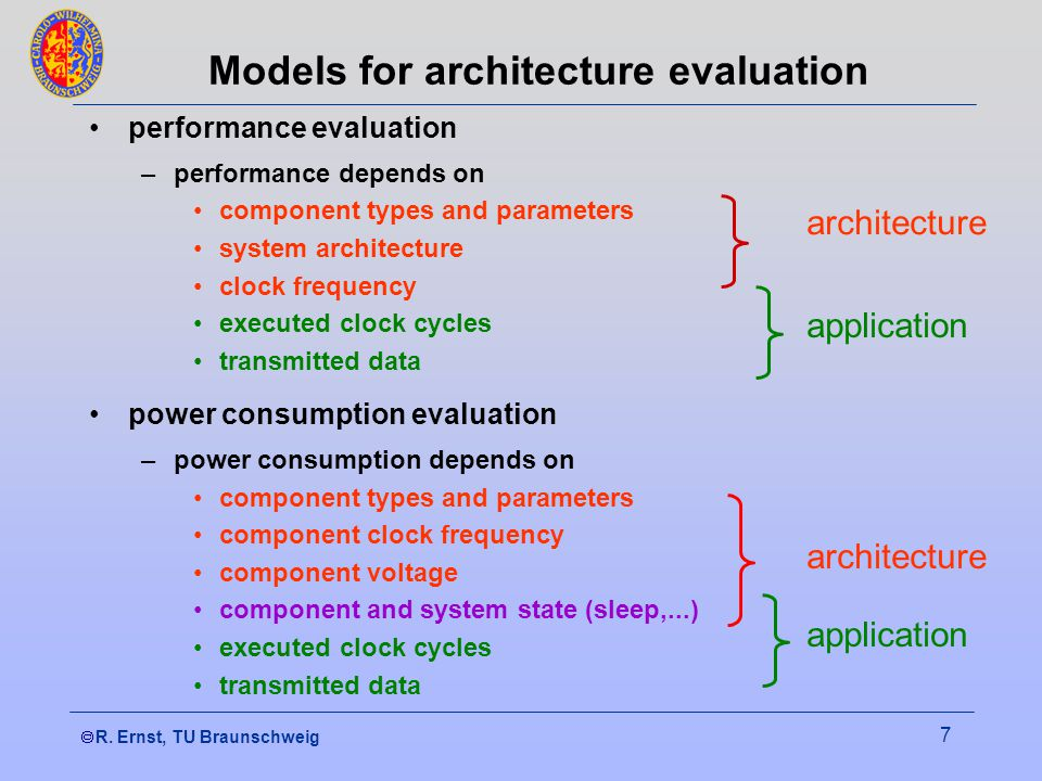 R. Ernst, TU Braunschweig 7 Models for architecture evaluation performance evaluation –performance depends on component types and parameters system