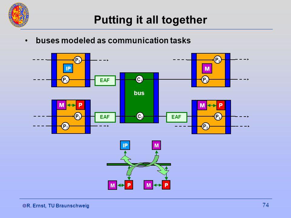  R. Ernst, TU Braunschweig 74 Putting it all together buses modeled as communication tasks bus C2C2 C1C1 P1P1 P5P5 P2P2 P6P6 P7P7 P3P3 P8P8 P4P4 EAF