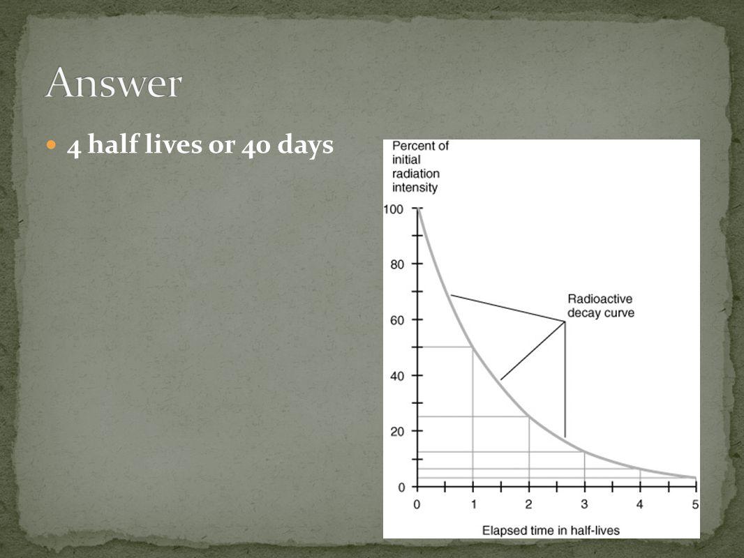 4 half lives or 40 days