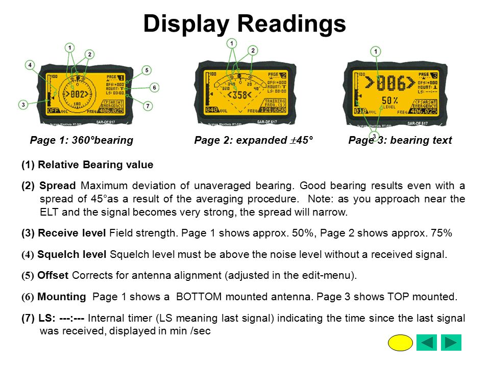 Display Readings Page 1: 360°bearing Page 2: expanded  45° Page 3: bearing text (1) Relative Bearing value (2) Spread Maximum deviation of unaveraged