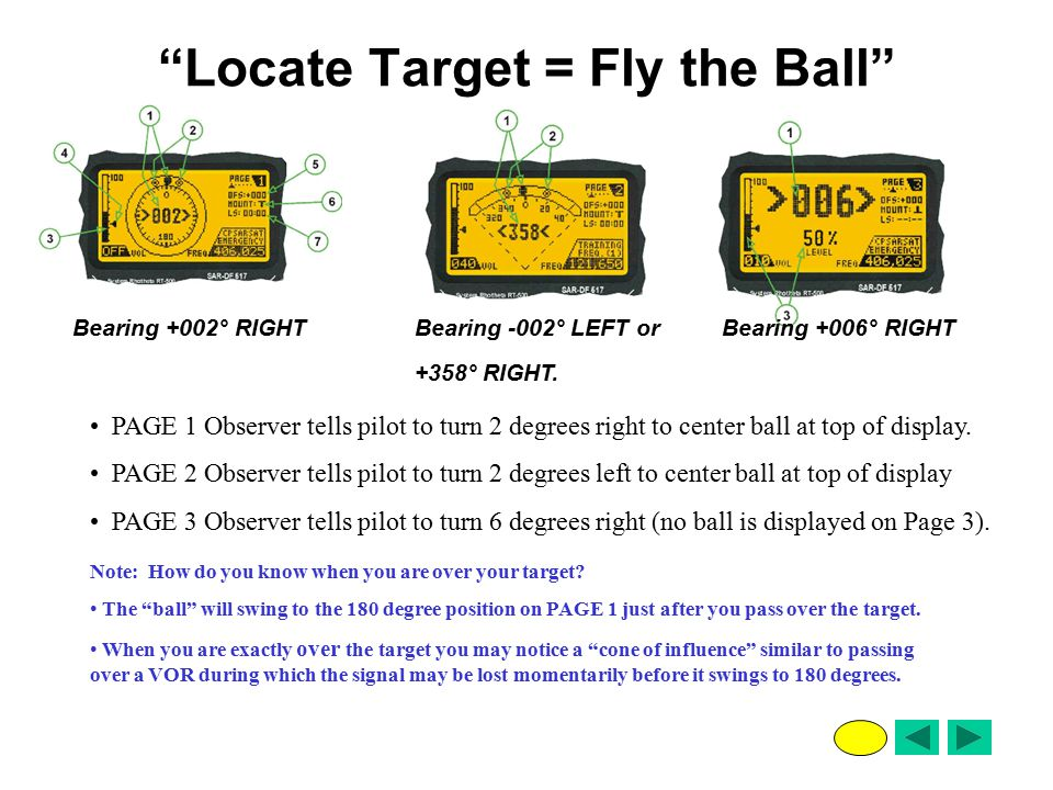 """Locate Target = Fly the Ball"" Bearing +002° RIGHTBearing -002° LEFT or +358° RIGHT. Bearing +006° RIGHT PAGE 1 Observer tells pilot to turn 2 degrees"