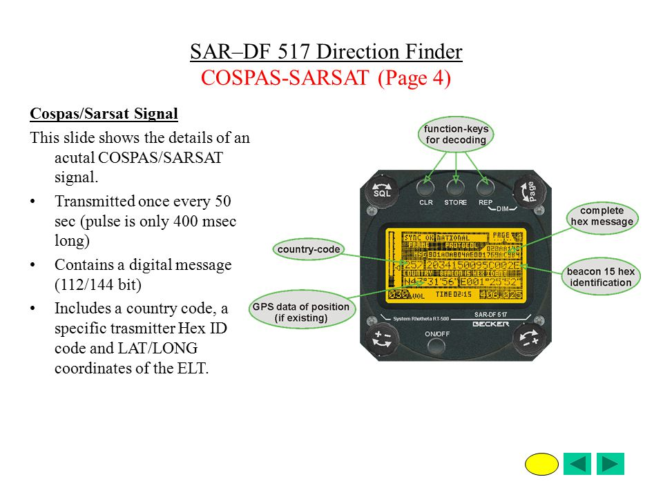 Cospas/Sarsat Signal This slide shows the details of an acutal COSPAS/SARSAT signal. Transmitted once every 50 sec (pulse is only 400 msec long) Conta