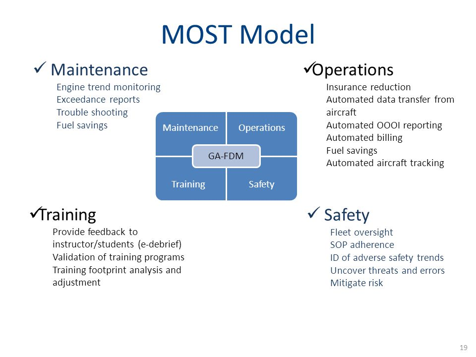MOST Model Maintenance Engine trend monitoring Exceedance reports Trouble shooting Fuel savings Safety Fleet oversight SOP adherence ID of adverse saf