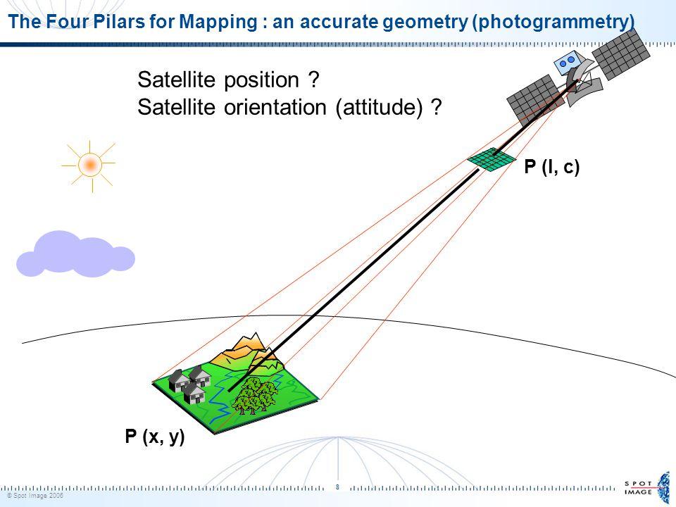 © Spot Image 2006 8 P (l, c) P (x, y) Satellite position .