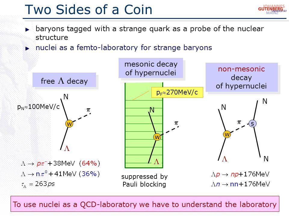 Interpreting B  as  bond energy one has to consider e.g.