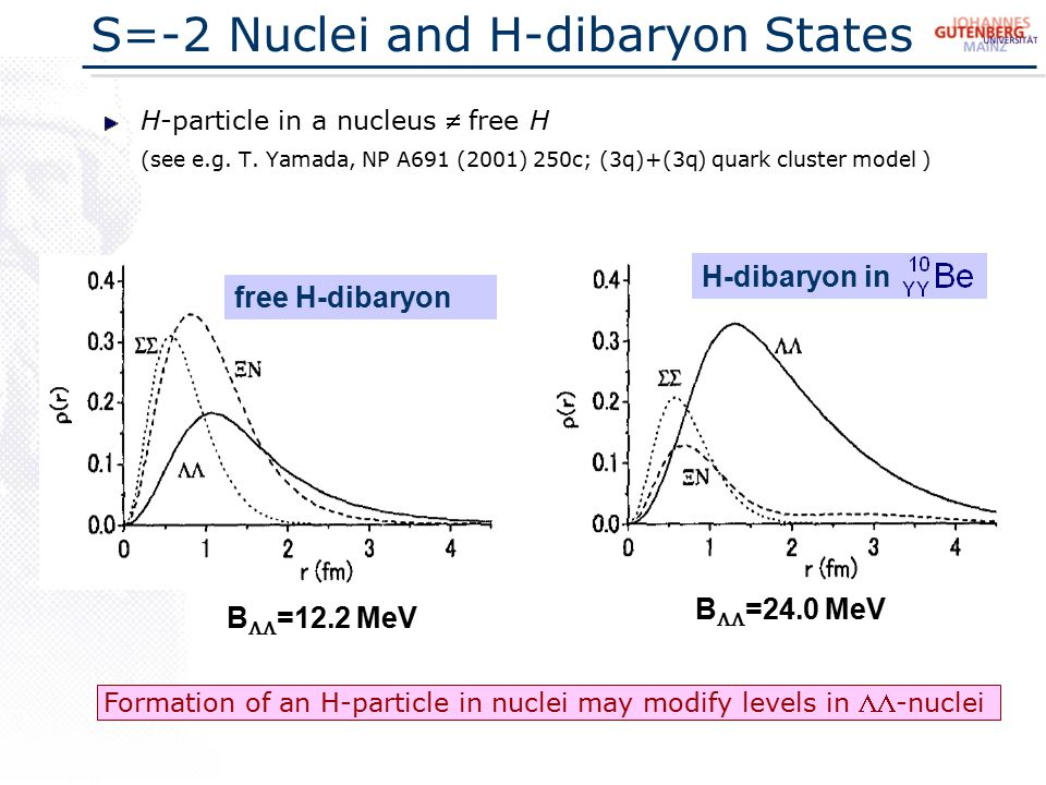 Contributions to intrinsic quadrupole moment of baryons One-gluon exchange Meson exchange J=1/2 baryons have no spectroscopic quadrupole moment  - Baryon: J=3/2 long mean lifetime 0.82·10 -10 s only one-gluon contributions to quadrupole moment (A.J.