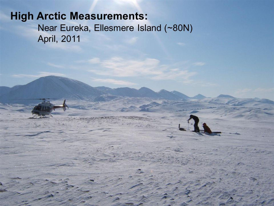 High Arctic Measurements: Near Eureka, Ellesmere Island (~80N) April, 2011
