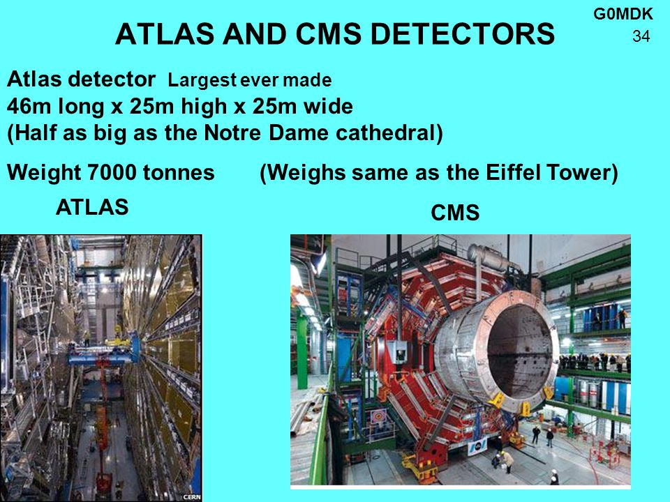 G0MDK 34 ATLAS AND CMS DETECTORS Atlas detector Largest ever made 46m long x 25m high x 25m wide (Half as big as the Notre Dame cathedral) Weight 7000 tonnes (Weighs same as the Eiffel Tower) ATLAS CMS