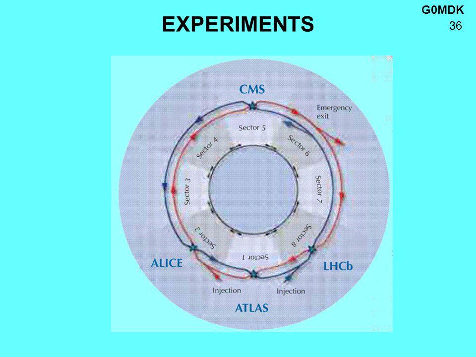 G0MDK 36 EXPERIMENTS