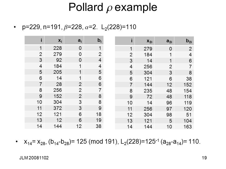 19 Pollard r example p=229, n=191, b =228, a =2.