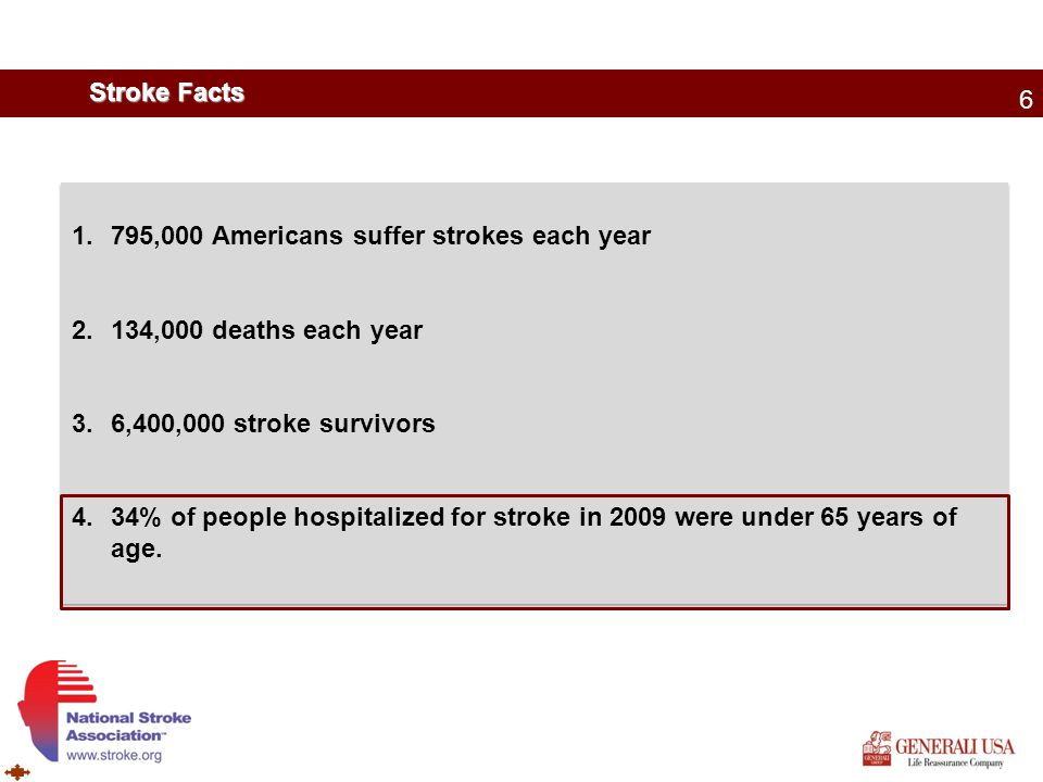 4 QUESTIONS 37 1.What percentage of stroke victims die within 1 month of their first stroke.