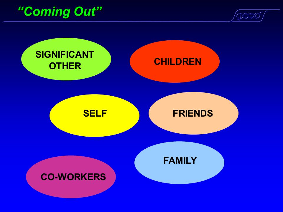 """Coming Out"" SELF CHILDREN SIGNIFICANT OTHER CO-WORKERS FRIENDS FAMILY"
