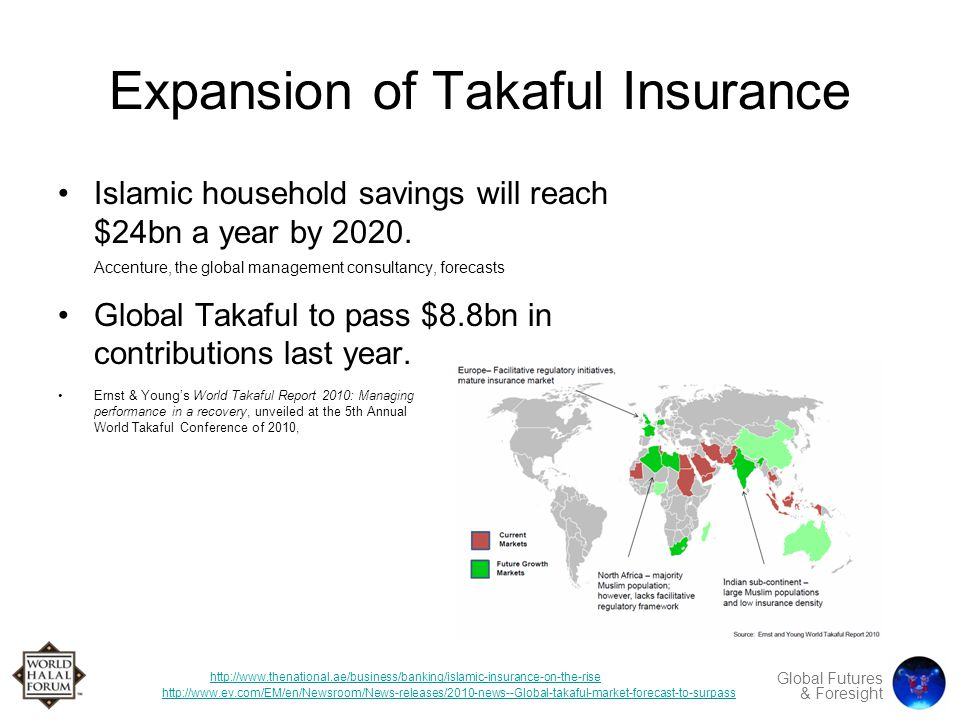 Global Futures & Foresight Expansion of Takaful Insurance Islamic household savings will reach $24bn a year by 2020.