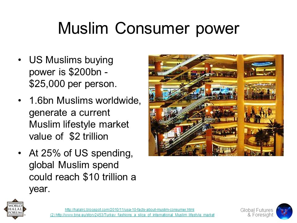 Global Futures & Foresight Muslim Consumer power US Muslims buying power is $200bn - $25,000 per person.