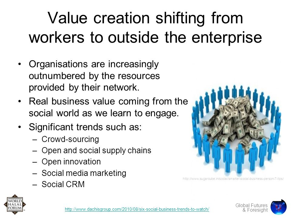Global Futures & Foresight Value creation shifting from workers to outside the enterprise Organisations are increasingly outnumbered by the resources provided by their network.