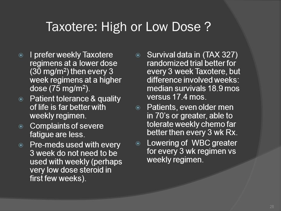 Taxotere: High or Low Dose ?  I prefer weekly Taxotere regimens at a lower dose (30 mg/m 2 ) then every 3 week regimens at a higher dose (75 mg/m 2 )