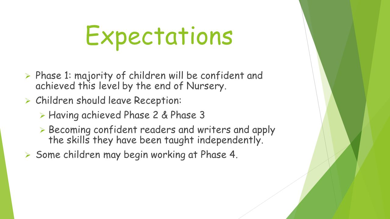 Expectations  Phase 1: majority of children will be confident and achieved this level by the end of Nursery.  Children should leave Reception:  Hav