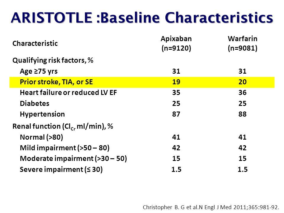 ARISTOTLE :Baseline Characteristics Christopher B.