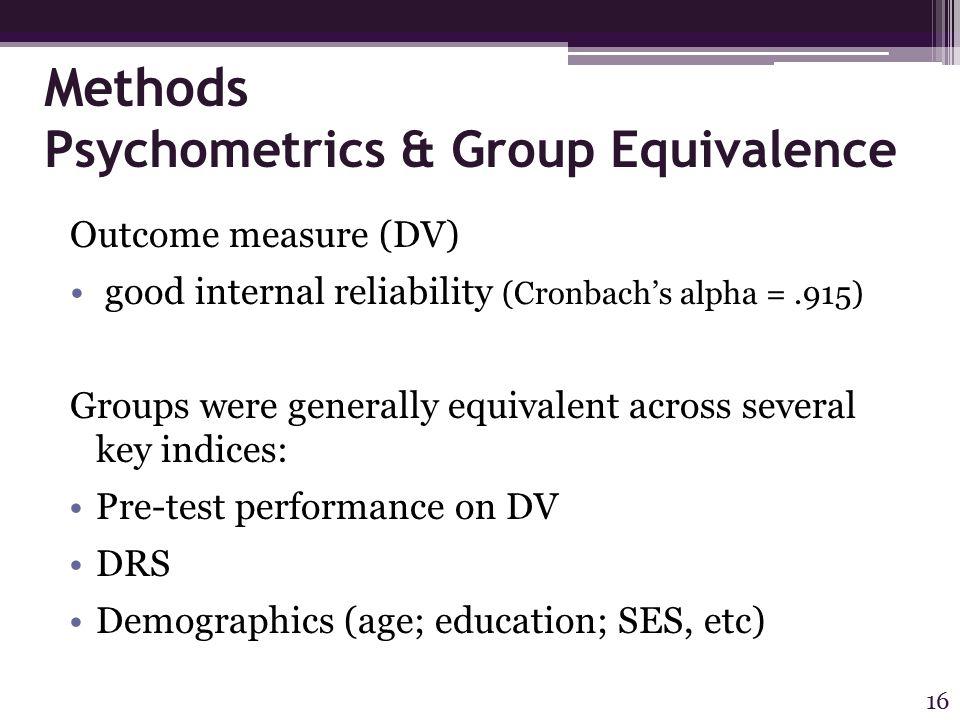 Methods Psychometrics & Group Equivalence Outcome measure (DV) good internal reliability (Cronbach's alpha =.915) Groups were generally equivalent acr