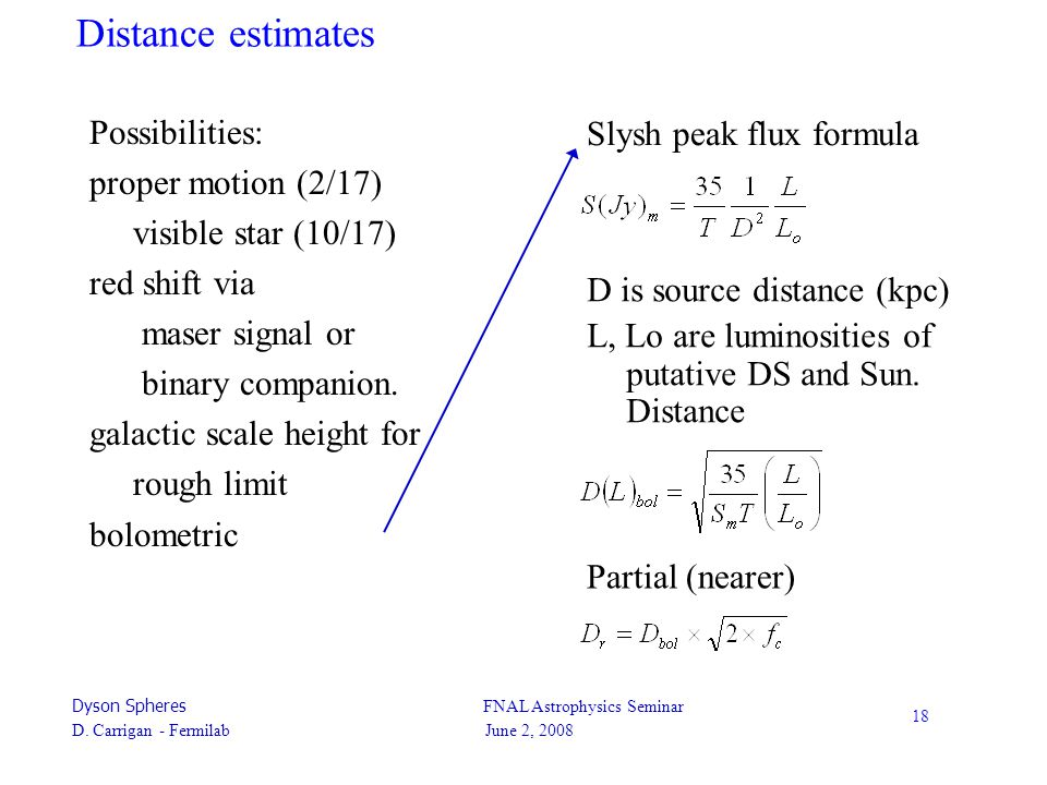 Dyson Spheres FNAL Astrophysics Seminar D. Carrigan - Fermilab June 2, 2008 18 Distance estimates D is source distance (kpc) L, Lo are luminosities of