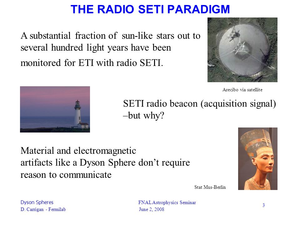 Dyson Spheres FNAL Astrophysics Seminar D. Carrigan - Fermilab June 2, 2008 3 THE RADIO SETI PARADIGM SETI radio beacon (acquisition signal) –but why?