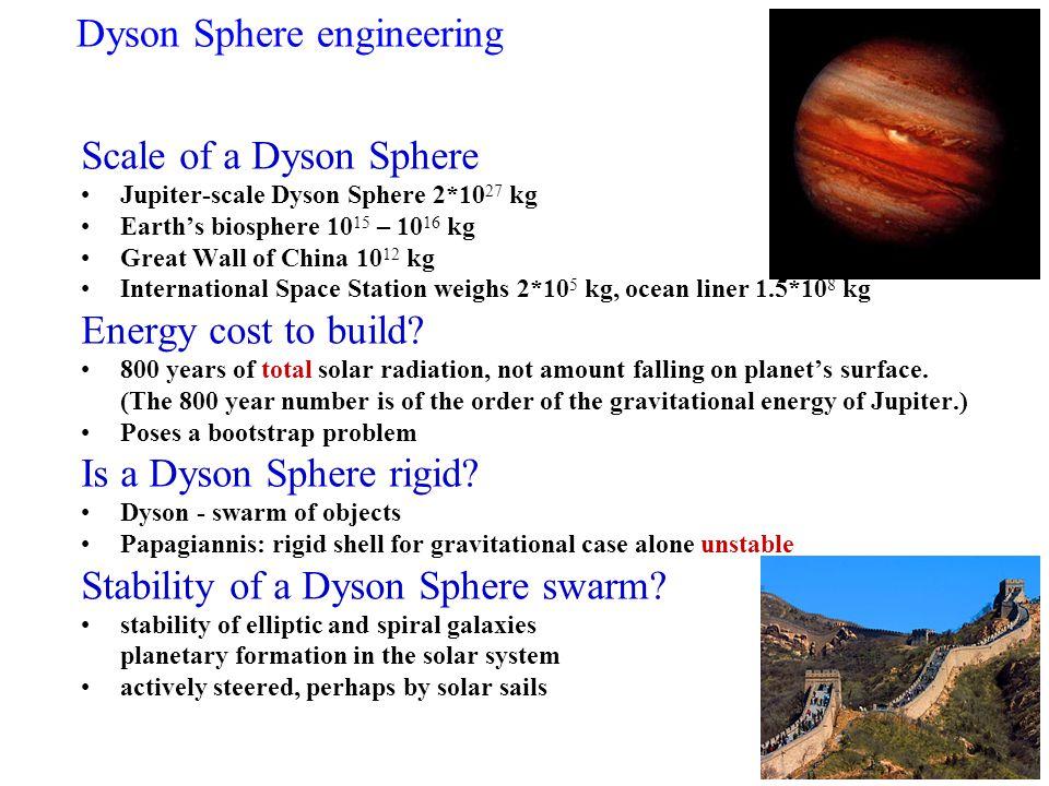 Dyson Spheres FNAL Astrophysics Seminar D.
