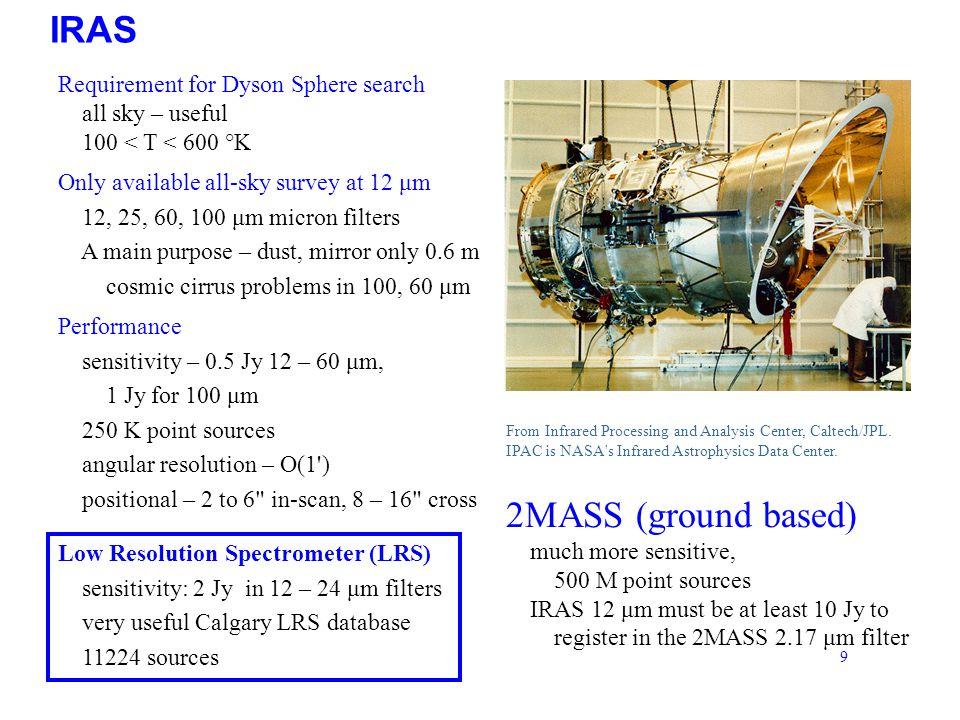 SETI compare SERENDIP Berkeley (SETI@home) collected data in Arecibo side lobe continuous survey measurements.