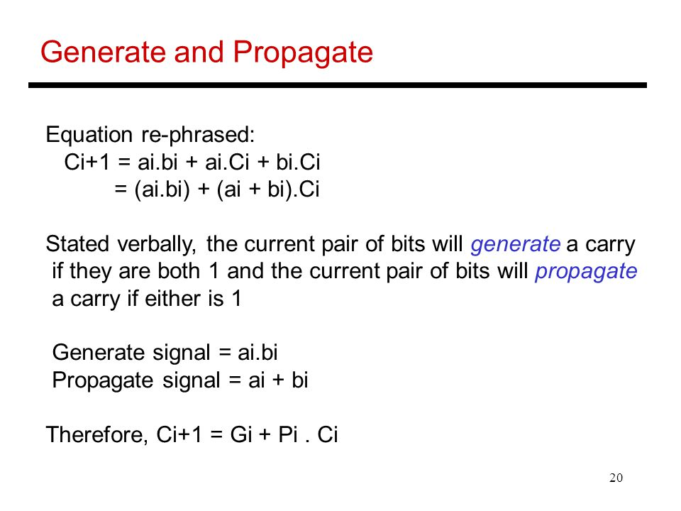 20 Generate and Propagate Equation re-phrased: Ci+1 = ai.bi + ai.Ci + bi.Ci = (ai.bi) + (ai + bi).Ci Stated verbally, the current pair of bits will generate a carry if they are both 1 and the current pair of bits will propagate a carry if either is 1 Generate signal = ai.bi Propagate signal = ai + bi Therefore, Ci+1 = Gi + Pi.